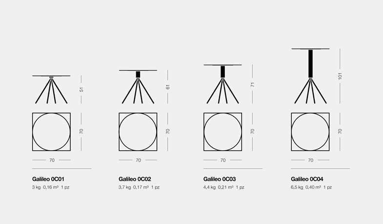 Tavoli Galileo Tecnici